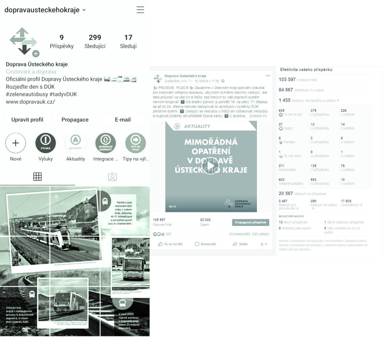 Doprava na sociálních sítích